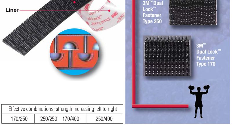 Custom Die Cut 1in*2in 3M SJ3551 Dual Lock Reclosable Fastener